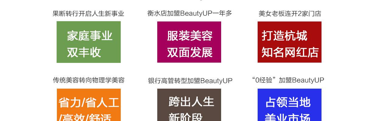 BeautyUP物理学美容皮肤管理中心